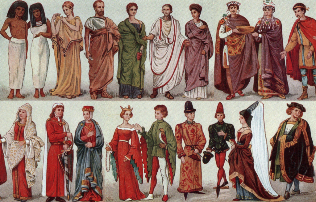 Clothing A Cultural Universal In Archaeology And The